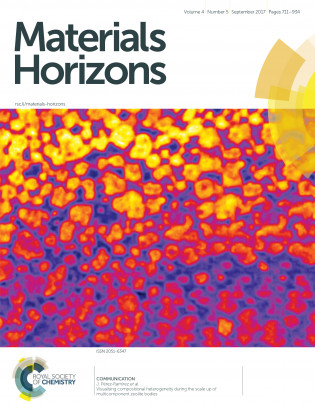 Materials Horizons, 2017